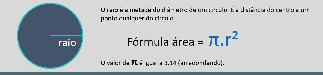 fórmula área do circulo