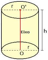 imagem de um cilindro geométrico