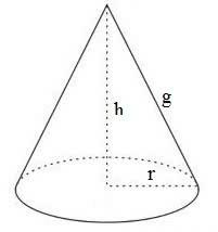 figura de um cone