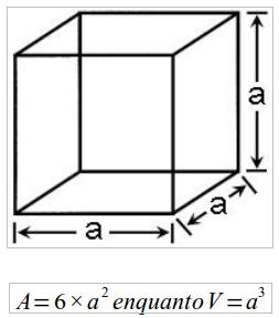 fórmula cubo