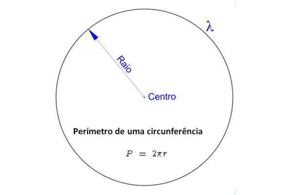 fórmula perímetro circulo