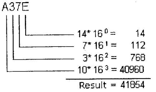 hex para decimal