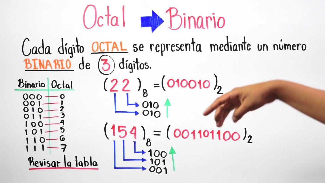 octal para binário