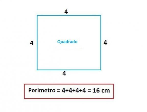 perimetro do quadrado