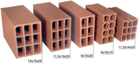 tamanhos de tijolos