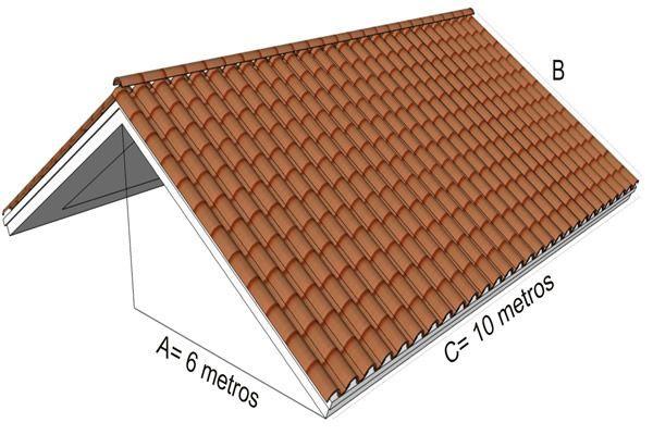 telhas por metro quadrado