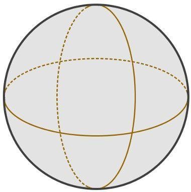 forma da esfera