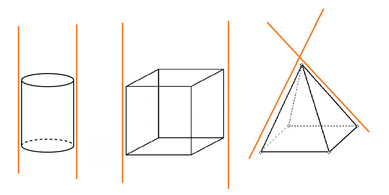 como é formada uma pirâmide