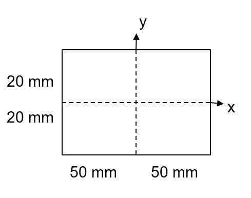 inércia retângulo