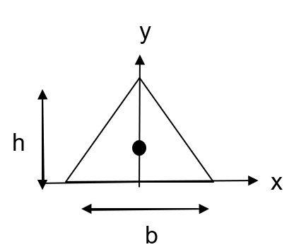 pontos do triângulo